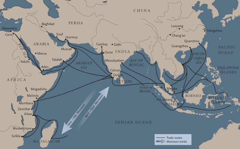The Indian Ocean region